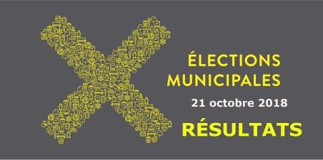 Résultat d'élection
